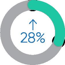 28%BoostConversionRate_Graphic